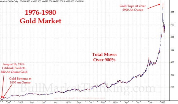 gold-move-1976